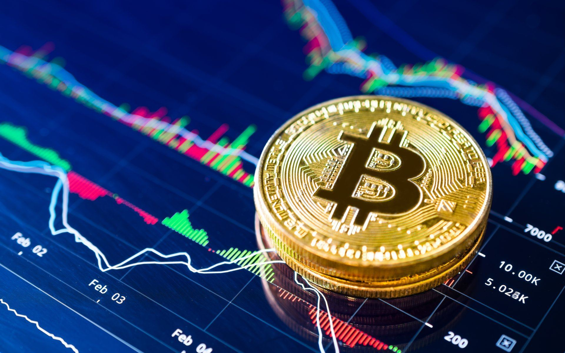 New Target for Bitcoin is $10000!